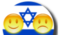 Political situation in Israel