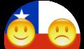 icon Situación política en Chile