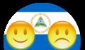 Situación política en Nicaragua